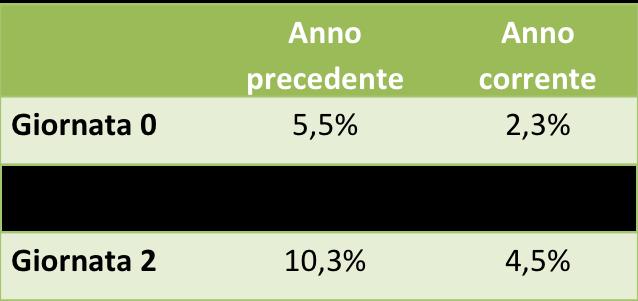 riduzione-percezione-dolore-francesco-verde